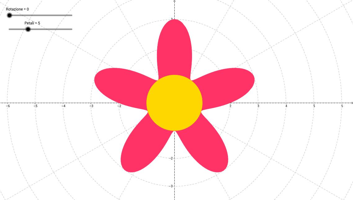 Fiore polare
