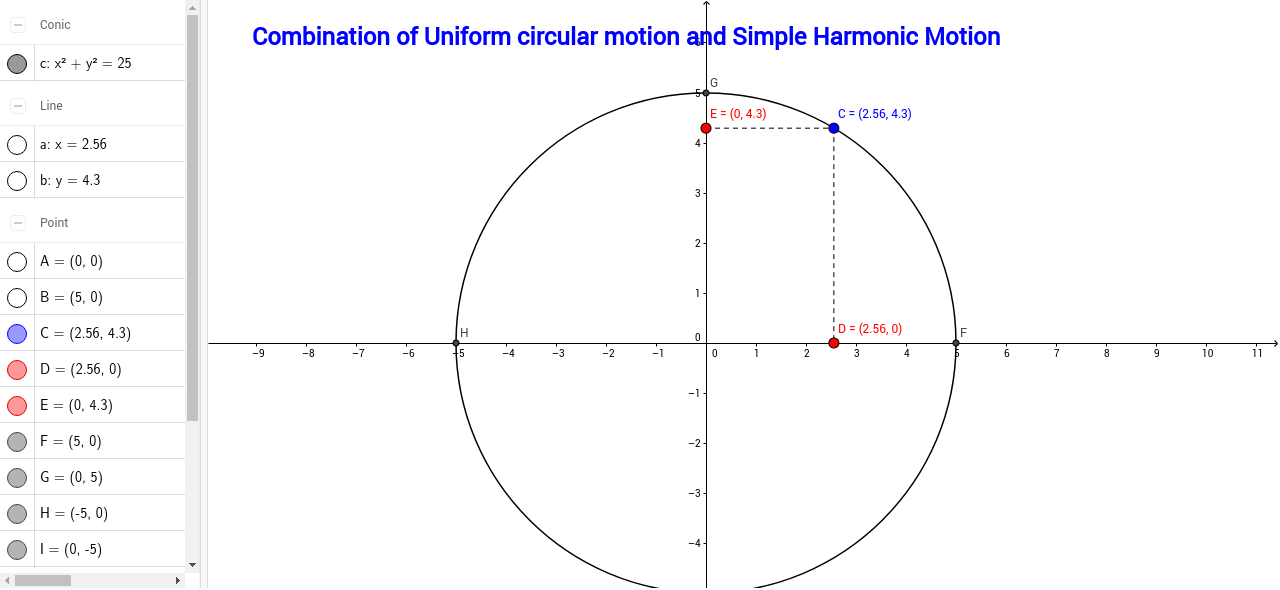 Uniform circular motion and Simple Harmonic Motion GeoGebra – Uniform Circular Motion Worksheet