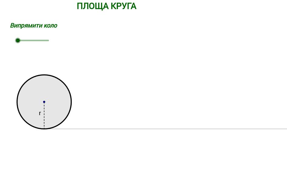 Площа круга
