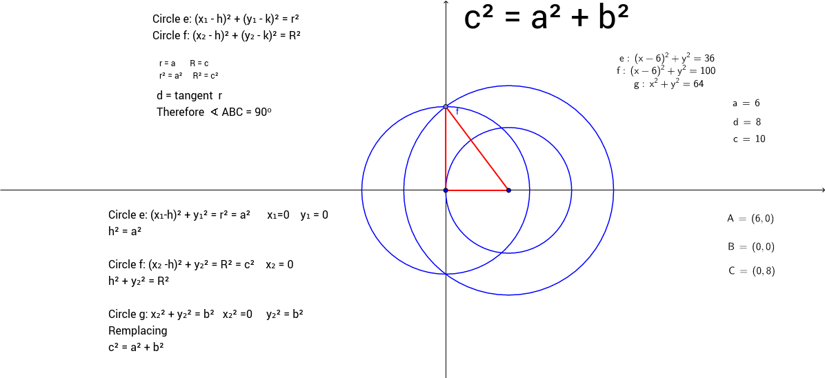Pythagorean Theorem in Cartesian Plane 2