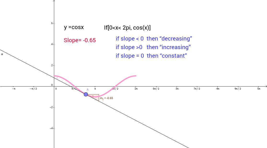 Increasing_decreasing