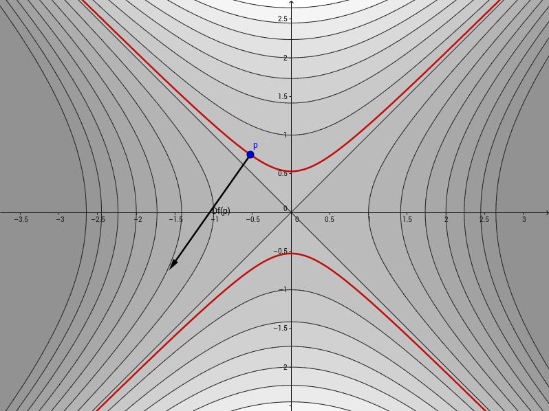 Analiza matematyczna II