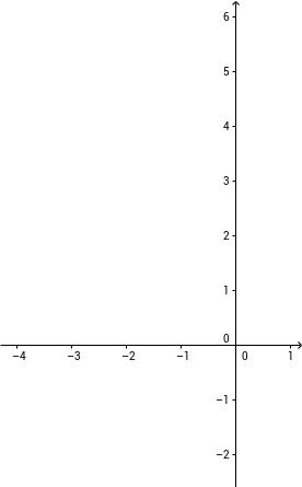 Resolución sistema de ecuación lineal 3x3