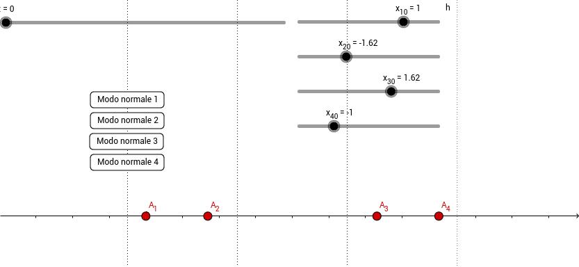 Oscillatori accoppiati n. 4