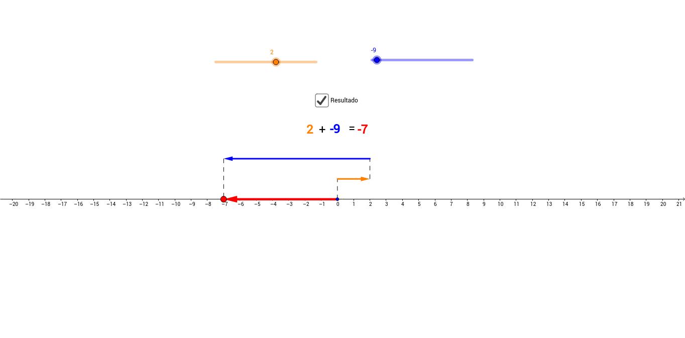 Suma de enteros en la recta numérica