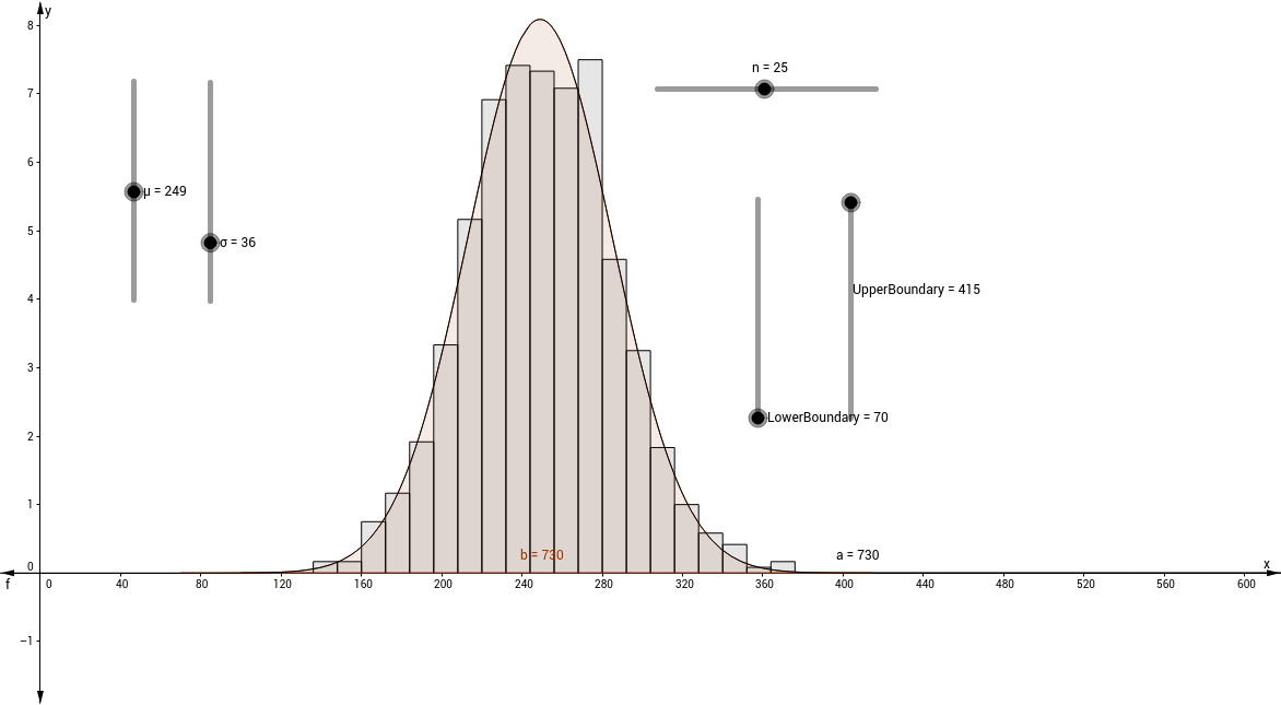 IM3-Normal Distribution