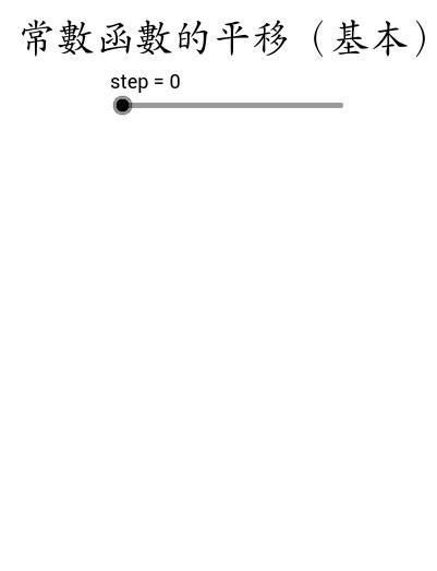 ibooks-函數的平移