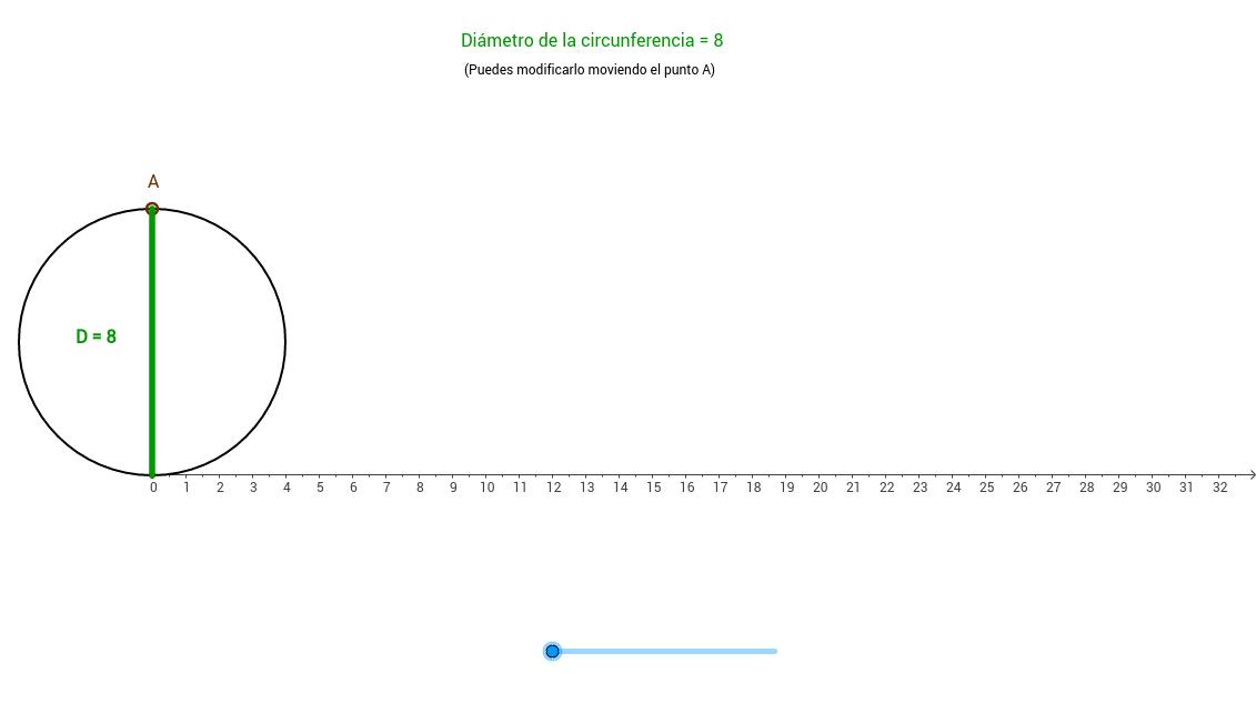 Longitud de la circunferencia y Pi