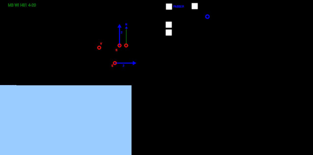 M3 WI H01 4-20
