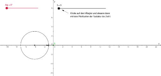 mechanische wellen interaktives arbeitsblatt 1 geogebra. Black Bedroom Furniture Sets. Home Design Ideas