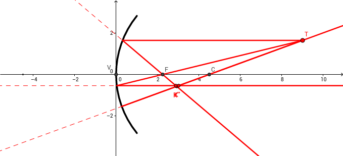 PK_053 A homorú tükör képszerkesztése másolata