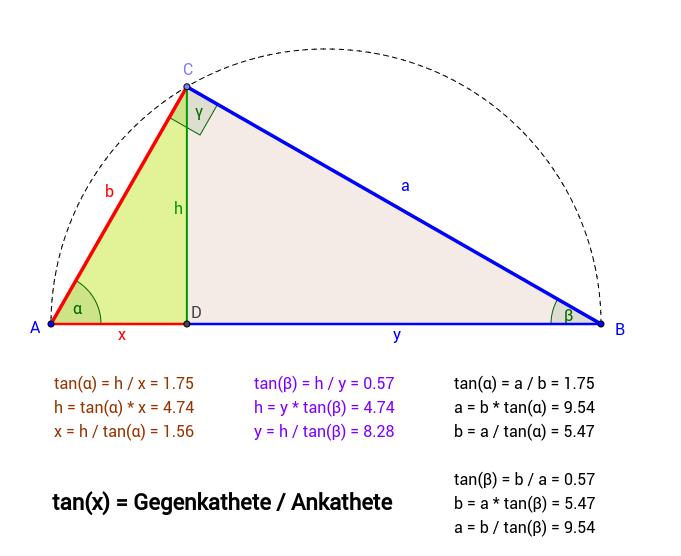 Tangens im rechtwinkeligen Dreieck