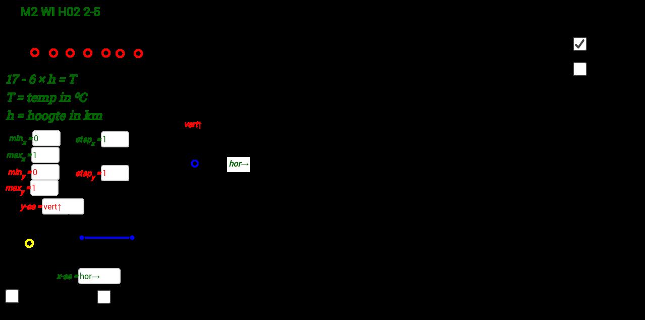 M2 WI H02 2-5
