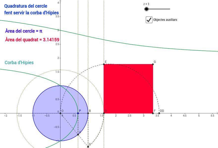 Quadratura del cercle