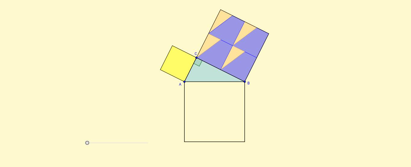 Teorema de Pitágoras demostración geométrica 2 de Loomis