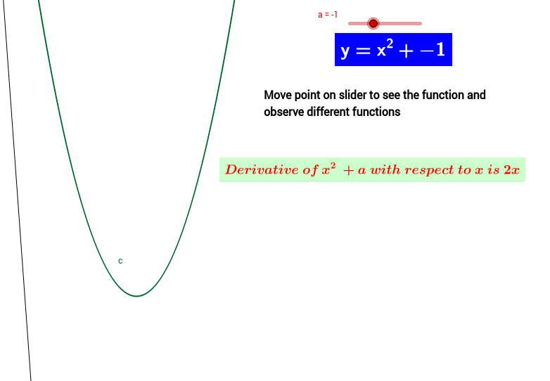 Derivative of many functions may be same.