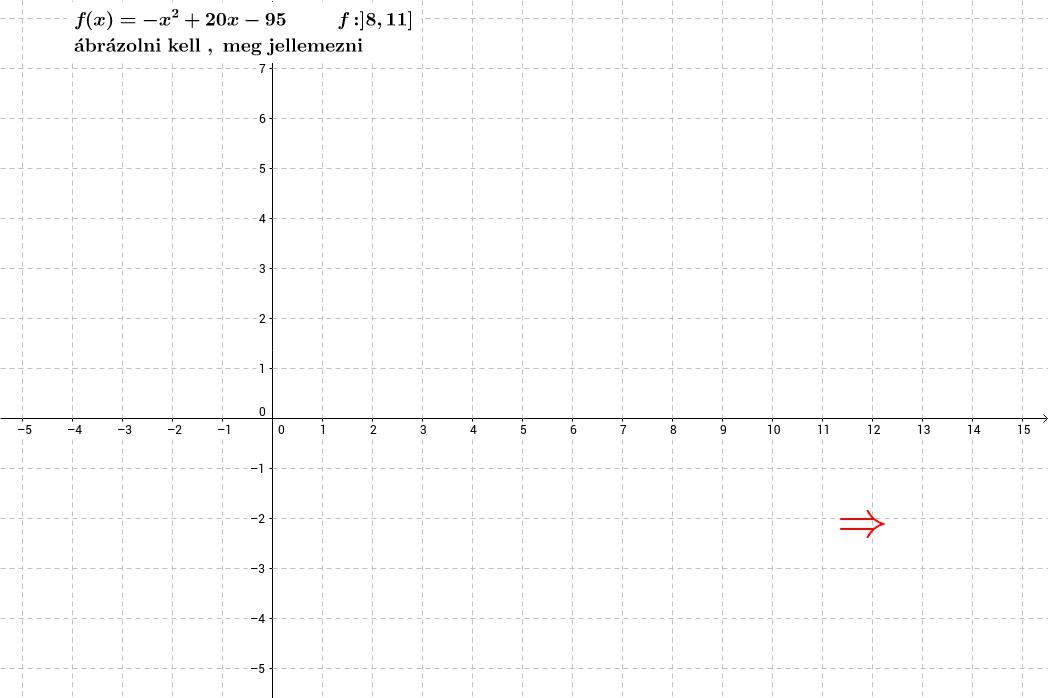 Függvényábrázolás  (a x^2..)