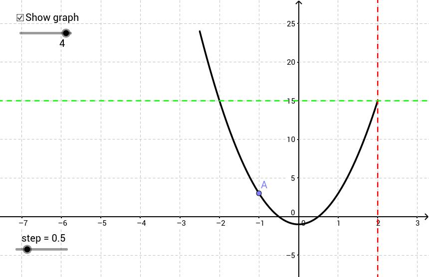 Parametric 1
