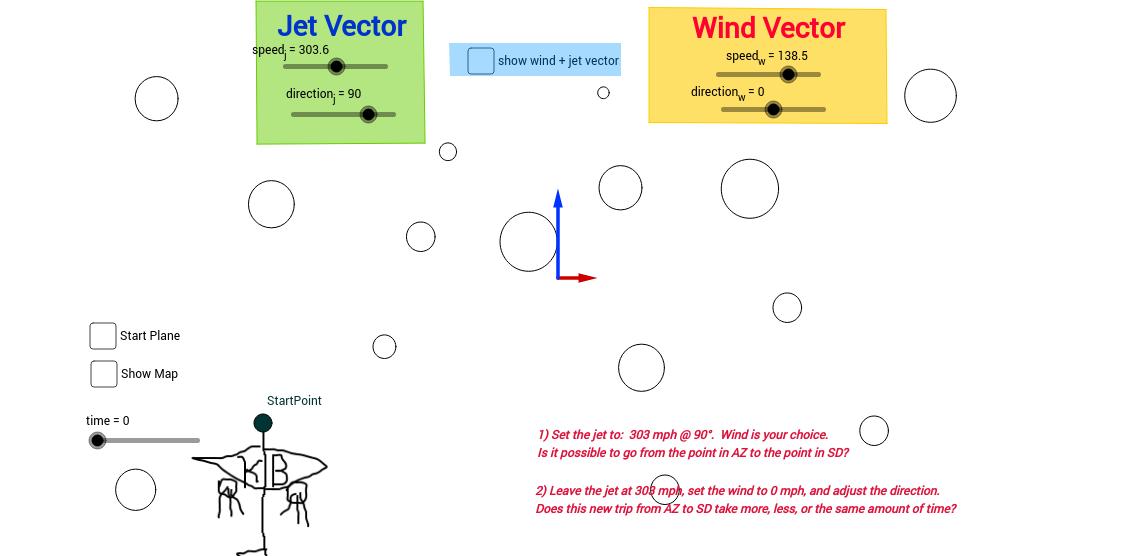 Jet & Wind Vectors