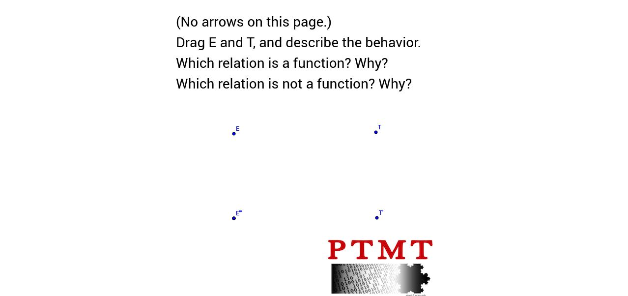 Identify Functions 9