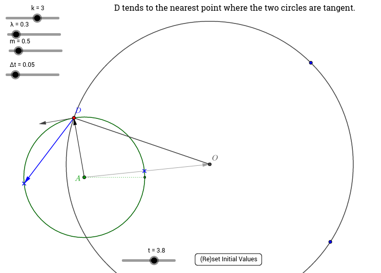 Tangent circles, differential