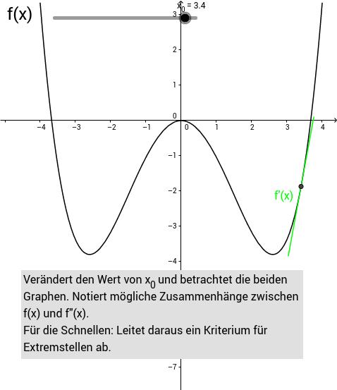 Mathematik Leistungskurs