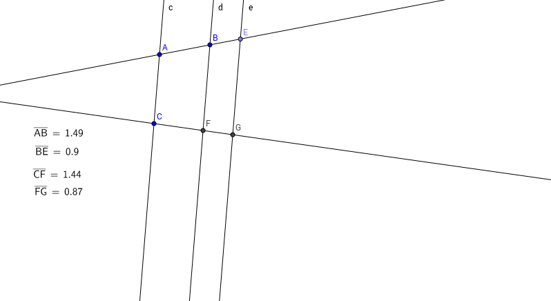 Introducción al Teorema de Thales