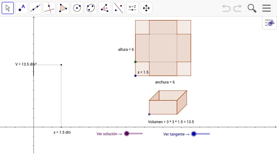 Problema de optimización de funciones (problema de la caja) – GeoGebra