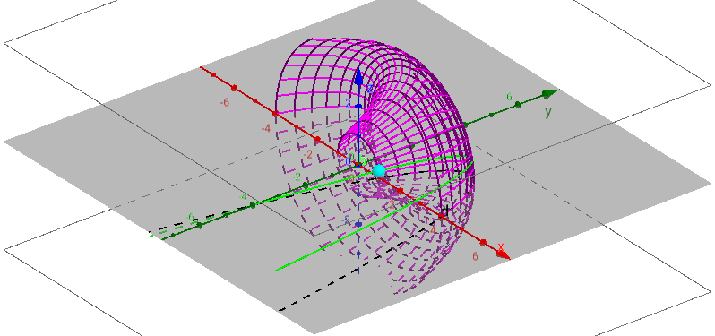 Parabola Rotated Around y-Axis Wireframe