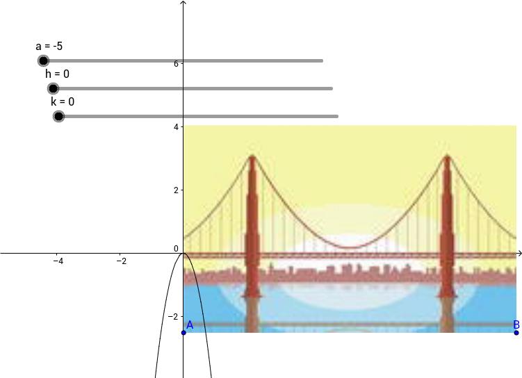 Golden Gate Bridge Parabola