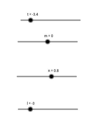 Konusni preseci 3D- ravan preseka Ax+By+Cz=D