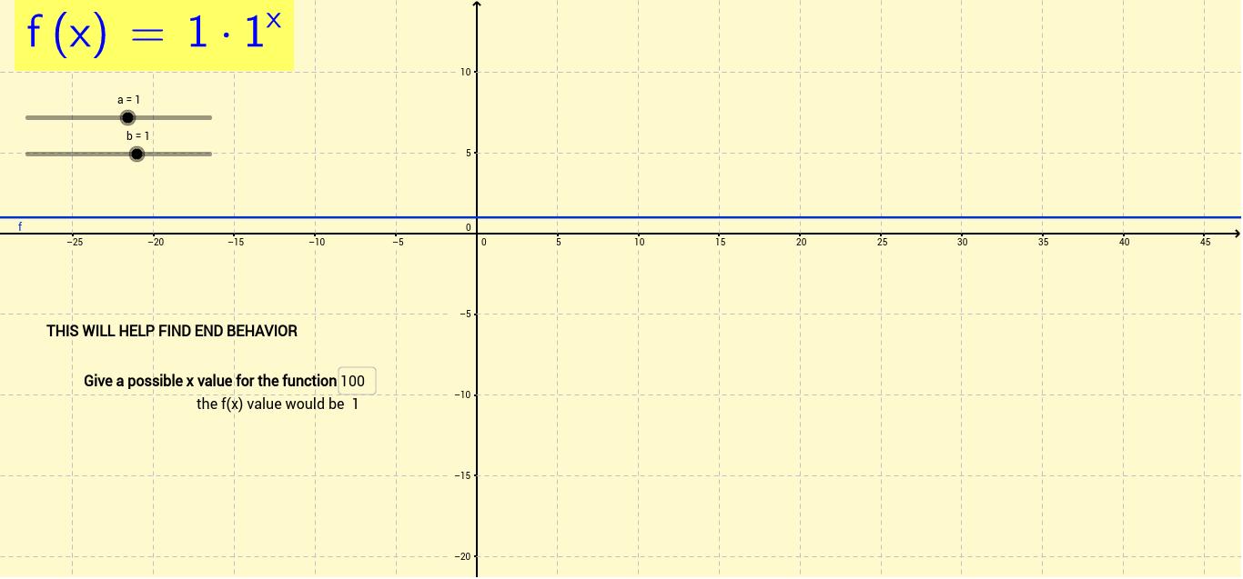 Worksheets End Behavior Worksheet end behavior of exponential functions geogebra