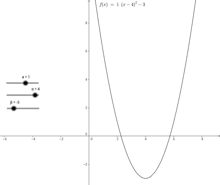 Forme canonique du trinôme du second degré