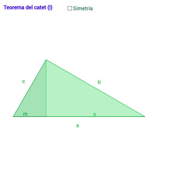 Teorema del catet (I)