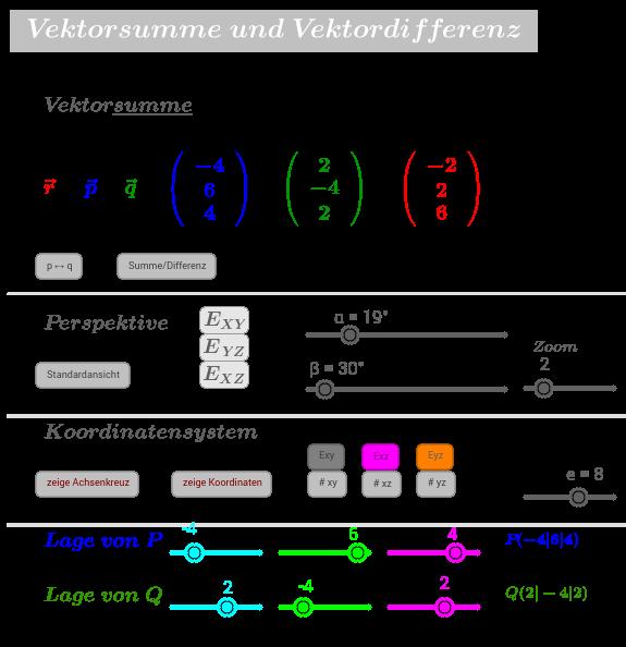 Vektorsumme / Vektordifferenz
