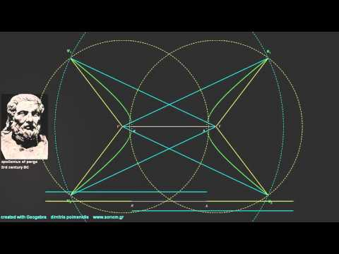 constructing a hyperbola