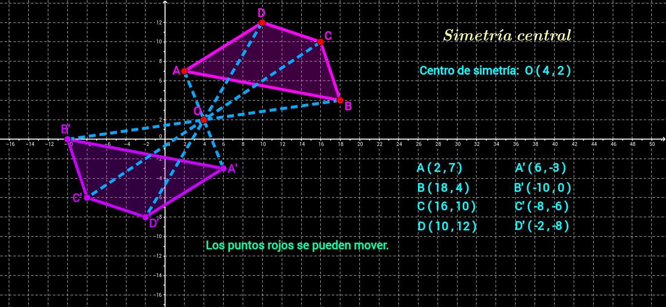 Simetría central ( 2 )