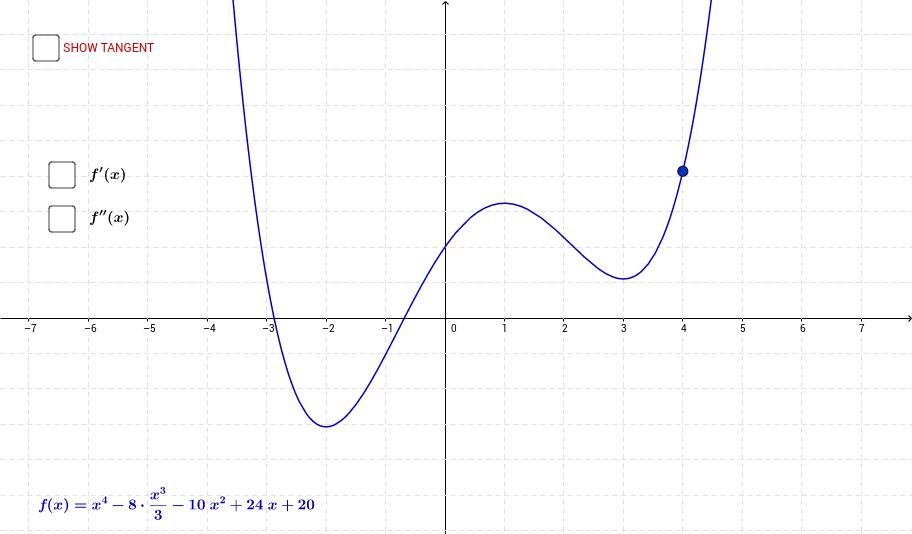 Curve 4