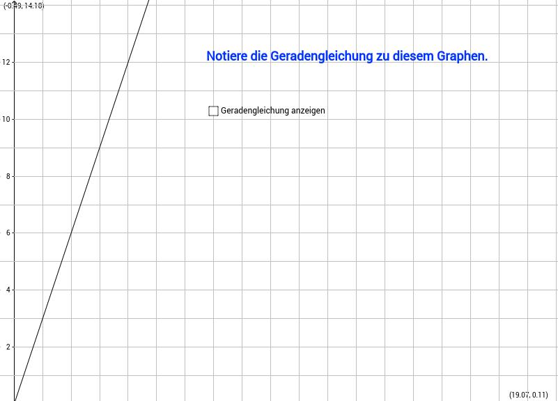 Geradengleichung (Funktionsgleichung), Teil 2_1