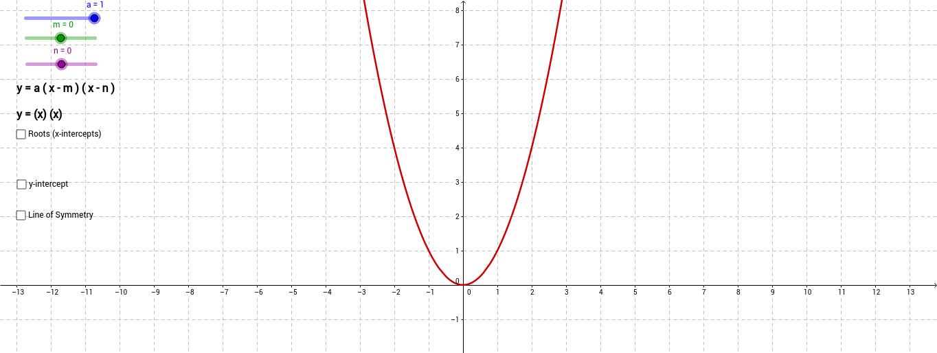 Quadratic Graphs (Factorised Form)