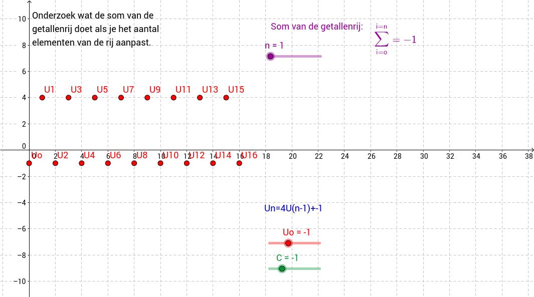 Somwaarde recursieve formule