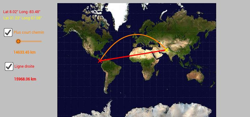 Plus court chemin sur Terre