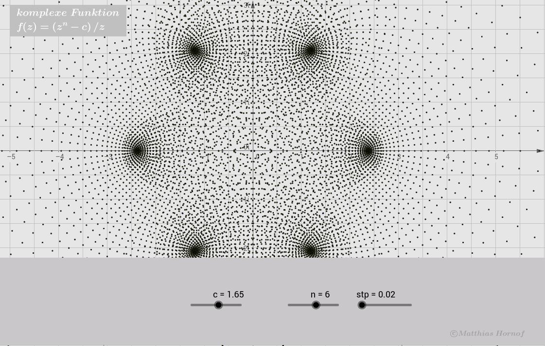 Beispiel einer komplexen Funktion