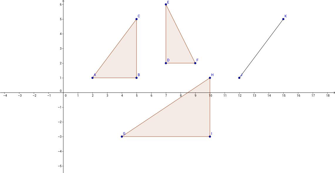Activity 20.25 The Distance Formula