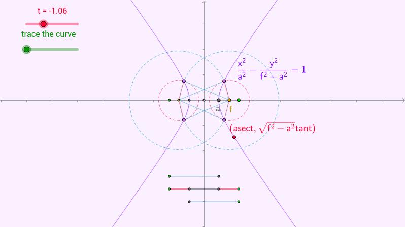hyperbola-1