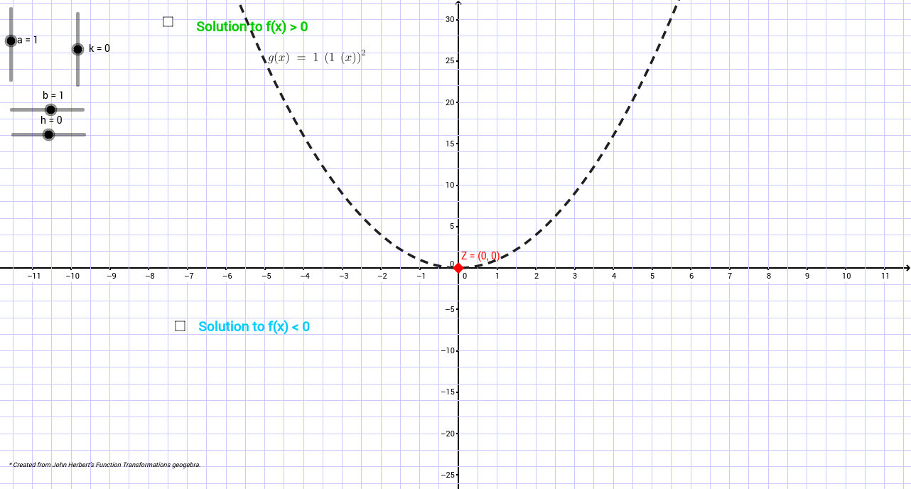 Quadratic Function Inequality Solver