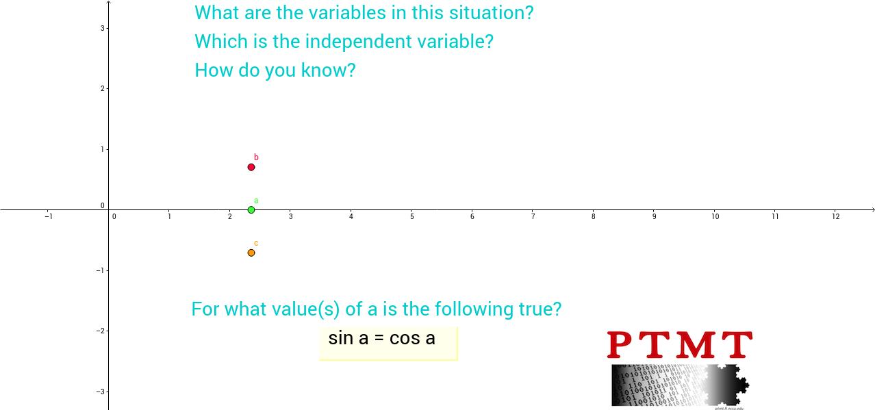 Exploring Variables e