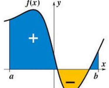 Cálculo Integral 2012