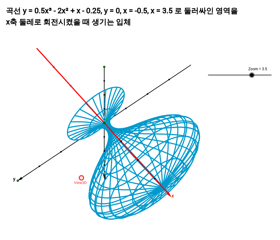 함수 f의 x축 회전