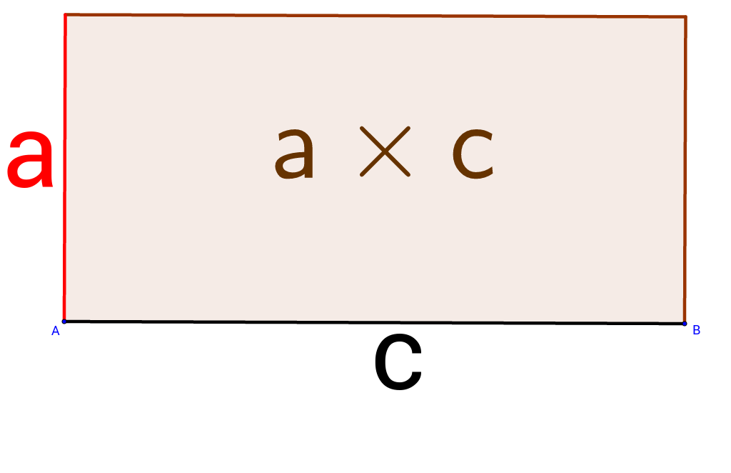 a x c